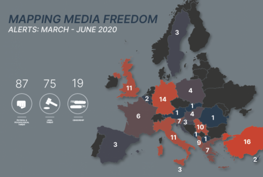 MFRR izvještaj: Tokom pandemije koronavirusa registrovano 120 slučajeva narušavanja slobode medija u Evropi