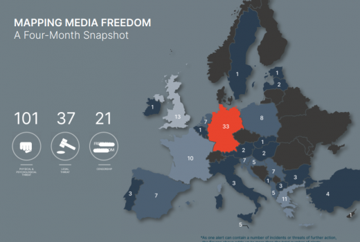 MFRR: Sloboda medija pod pritiskom u evropskim zemljama