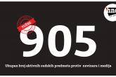 HND: Najmanje 905 tužbi protiv novinara i medija u Hrvatskoj