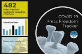 IPI zabilježio 482 slučaja kršenja slobode medija povezanih sa pandemijom COVID-19