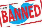 Twitter blokiran u Turskoj