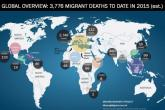 IOM migrant deaths 2015